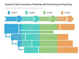 Quarterly Data Governance Roadmap With Monitoring And Reporting