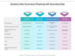 Quarterly Data Governance Roadmap With Secondary Data