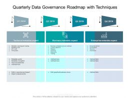 Quarterly Data Governance Roadmap With Techniques