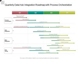 Quarterly Data Hub Integration Roadmap With Process Orchestration