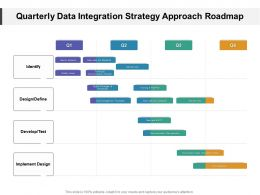 Quarterly Data Integration Strategy Approach Roadmap