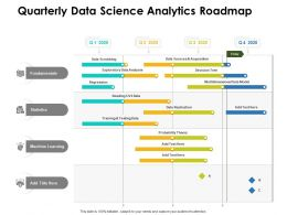 Quarterly Data Science Analytics Roadmap