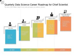 Quarterly Data Science Career Roadmap For Chief Scientist