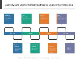 Quarterly Data Science Career Roadmap For Engineering Professional
