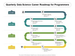 Quarterly Data Science Career Roadmap For Programmers