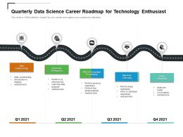 Quarterly Data Science Career Roadmap For Technology Enthusiast