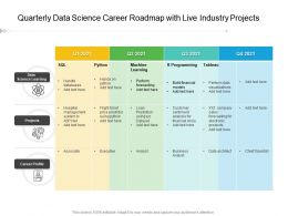 Quarterly Data Science Career Roadmap With Live Industry Projects