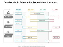 Quarterly Data Science Implementation Roadmap