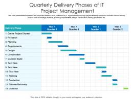 Quarterly Delivery Phases Of IT Project Management