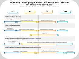 Quarterly Developing Business Performance Excellence Roadmap With Key Phases