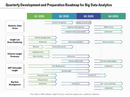 Quarterly Development And Preparation Roadmap For Big Data Analytics