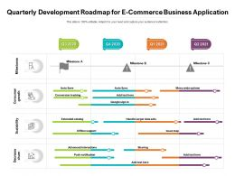 Quarterly Development Roadmap For E Commerce Business Application