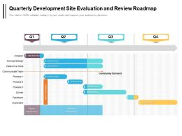 Quarterly Development Site Evaluation And Review Roadmap