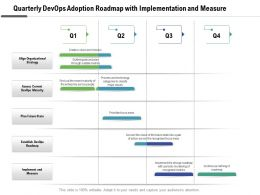 Quarterly Devops Adoption Roadmap With Implementation And Measure