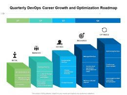 Quarterly Devops Career Growth And Optimization Roadmap