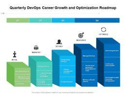 Quarterly Devops Career Growth And Optimization Roadmap
