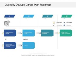Quarterly Devops Career Path Roadmap