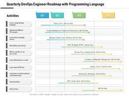 Quarterly Devops Engineer Roadmap With Programming Language