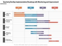 Quarterly Devops Implementation Roadmap With Monitoring And Improvement