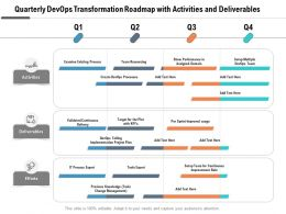 Quarterly Devops Transformation Roadmap With Activities And Deliverables