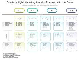 Quarterly Digital Marketing Analytics Roadmap With Use Cases