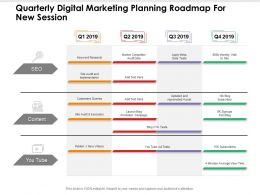 Quarterly Digital Marketing Planning Roadmap For New Session