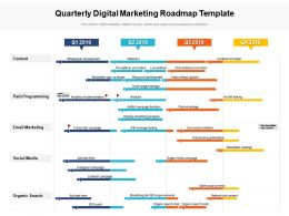 Quarterly Digital Marketing Roadmap Template