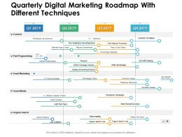 Quarterly Digital Marketing Roadmap With Different Techniques