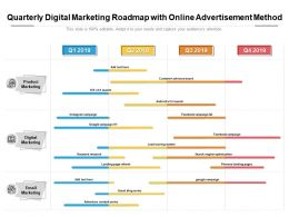 Quarterly Digital Marketing Roadmap With Online Advertisement Method