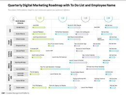 Quarterly Digital Marketing Roadmap With To Do List And Employee Name