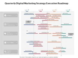 Quarterly Digital Marketing Strategy Execution Roadmap