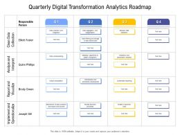 Quarterly Digital Transformation Analytics Roadmap