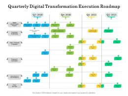 Quarterly Digital Transformation Execution Roadmap