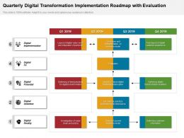 Quarterly Digital Transformation Implementation Roadmap With Evaluation