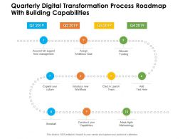 Quarterly Digital Transformation Process Roadmap With Building Capabilities