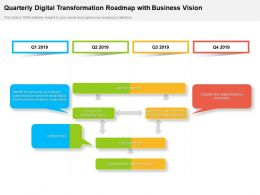 Quarterly Digital Transformation Roadmap With Business Vision