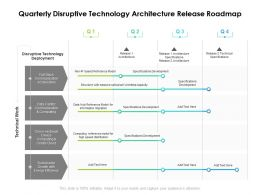 Quarterly Disruptive Technology Architecture Release Roadmap