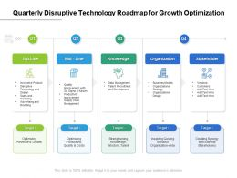 Quarterly Disruptive Technology Roadmap For Growth Optimization