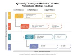 Quarterly Diversity And Inclusion Initiative Competition Strategy Roadmap
