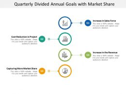 Quarterly Divided Annual Goals With Market Share