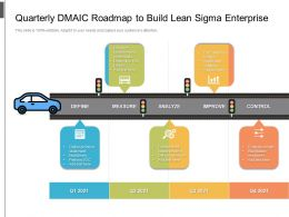 Quarterly DMAIC Roadmap To Build Lean Sigma Enterprise