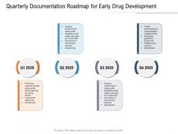 Quarterly Documentation Roadmap For Early Drug Development