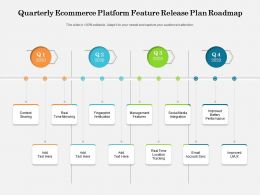Quarterly Ecommerce Platform Feature Release Plan Roadmap