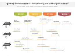 Quarterly Ecommerce Product Launch Roadmap With Marketing And Self Serve