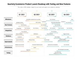 Quarterly Ecommerce Product Launch Roadmap With Testing And New Features