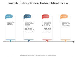 Quarterly Electronic Payment Implementation Roadmap