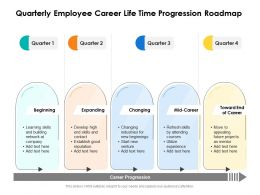 Quarterly Employee Career Life Time Progression Roadmap