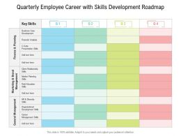 Quarterly Employee Career With Skills Development Roadmap