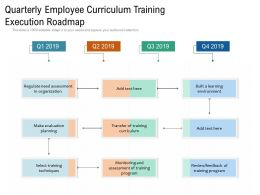 Quarterly Employee Curriculum Training Execution Roadmap