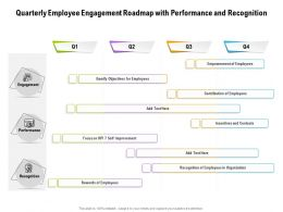 Quarterly Employee Engagement Roadmap With Performance And Recognition